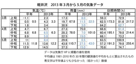 2010-2013_0603_data.jpg