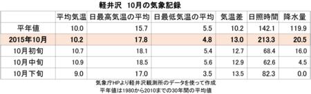 20151010_10月.png