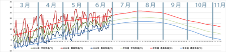 20180630graph.png