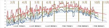 20181020graph-re.png