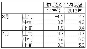表.jpg