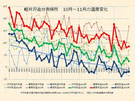 weather20121118.jpg