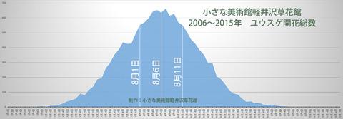 2006-2015yusuge01.jpg