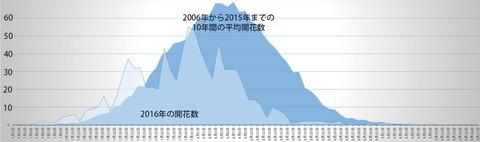 2015&2006-2015yusuge01.jpg