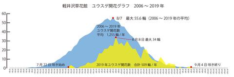 2019&2006-2019yusuge01.jpg